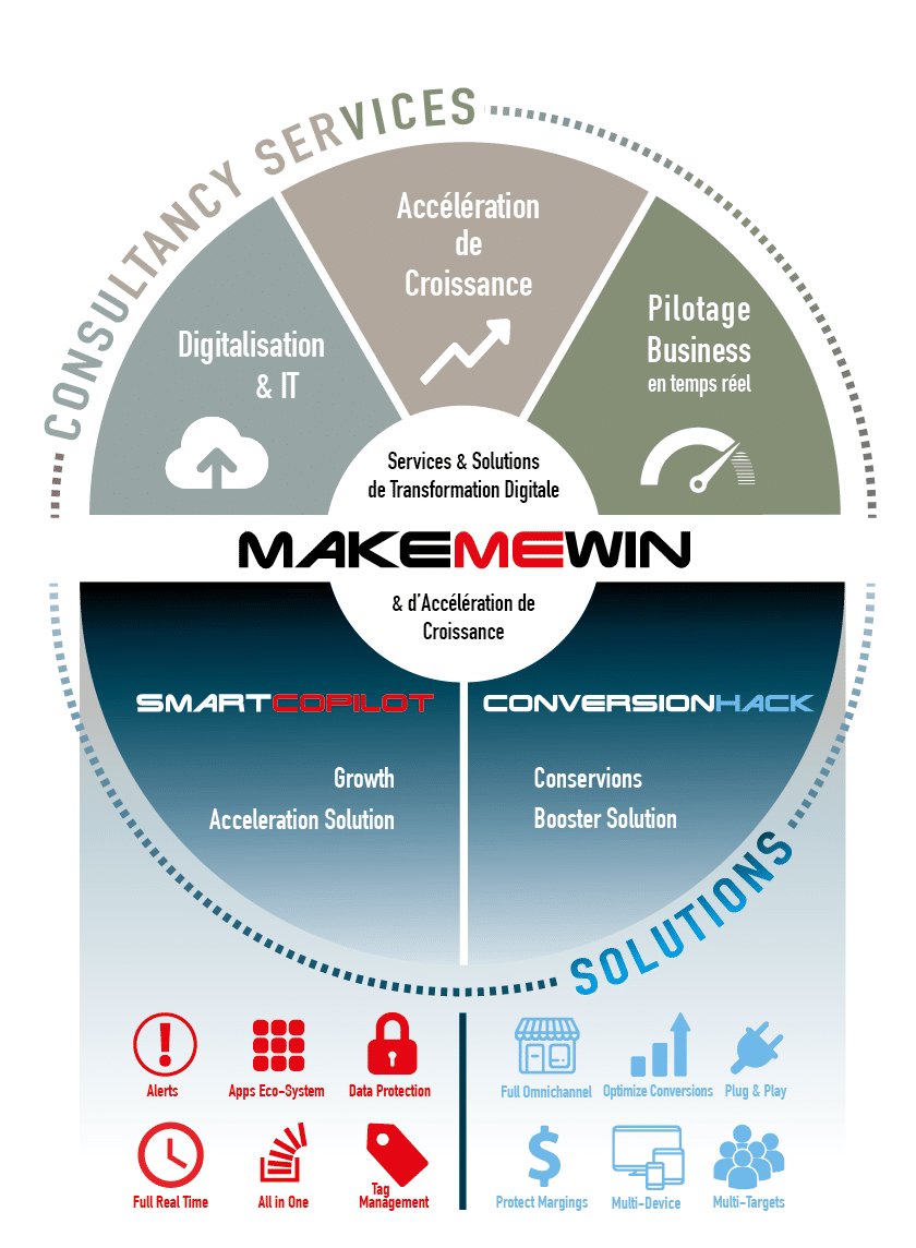 makemewin-summary-services-fr